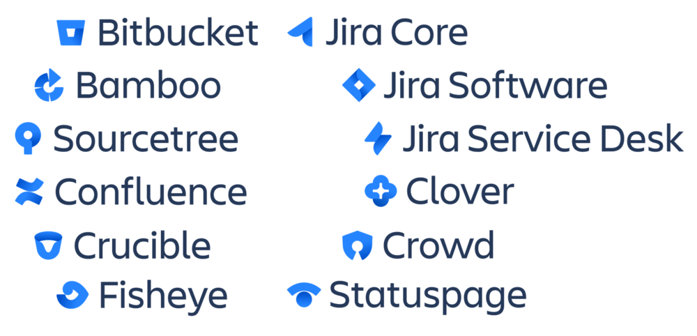 atlassian_products.png