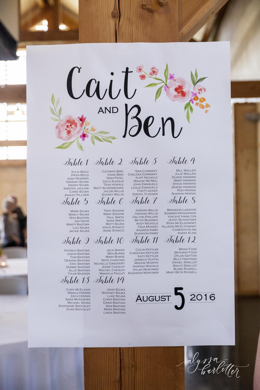 kansas city wedding budget mahaffie sign seating chart reception