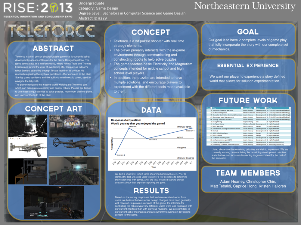 RISE 2013 Competition Presentation Poster