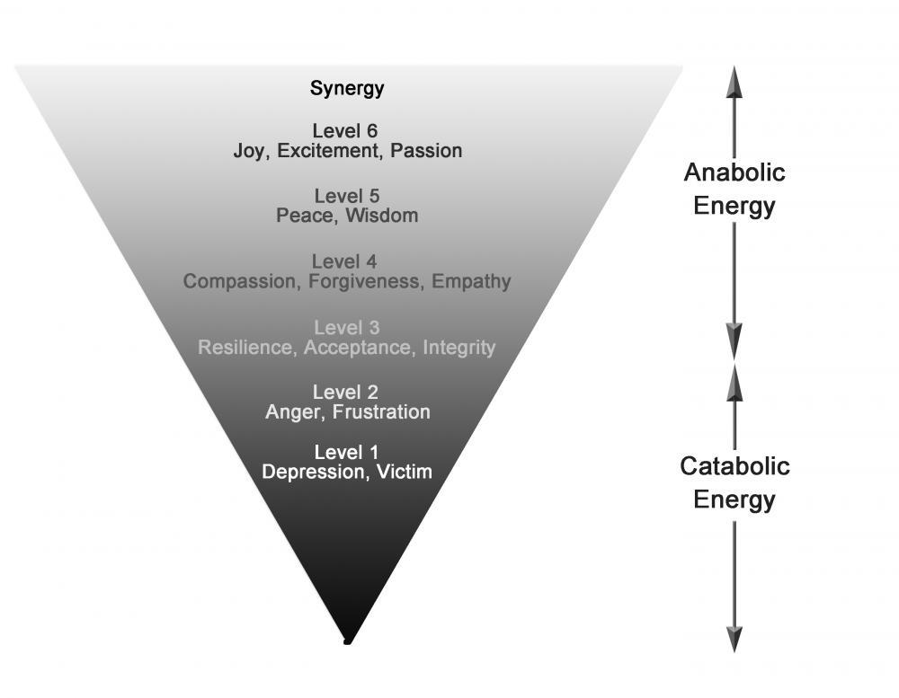 EnergyPyramid.jpg