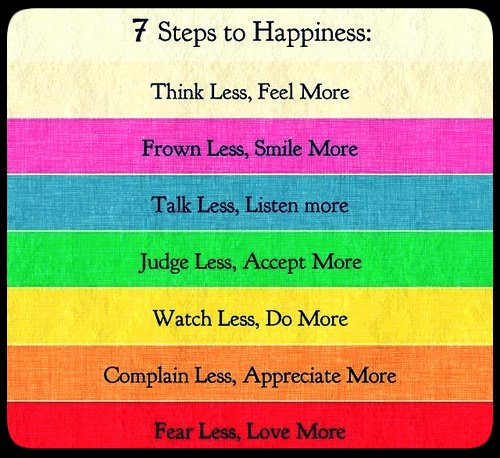 7StepsToHappiness.jpg