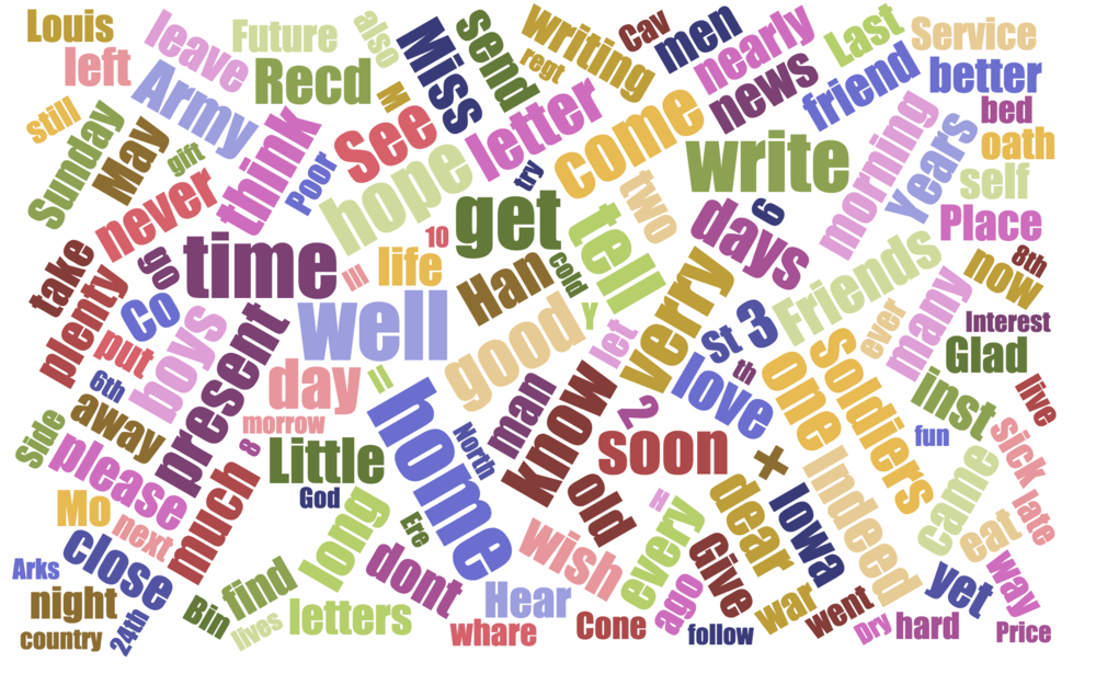"A word cloud created from a dozen or so random civil war letters.  Each time we tried this the word ""HOME"" is always big."