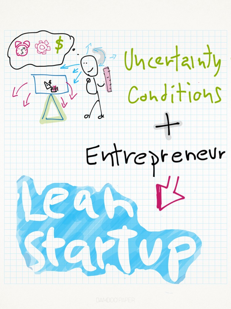 What is a #startup? (#visualthinking way) by #leanstartup
