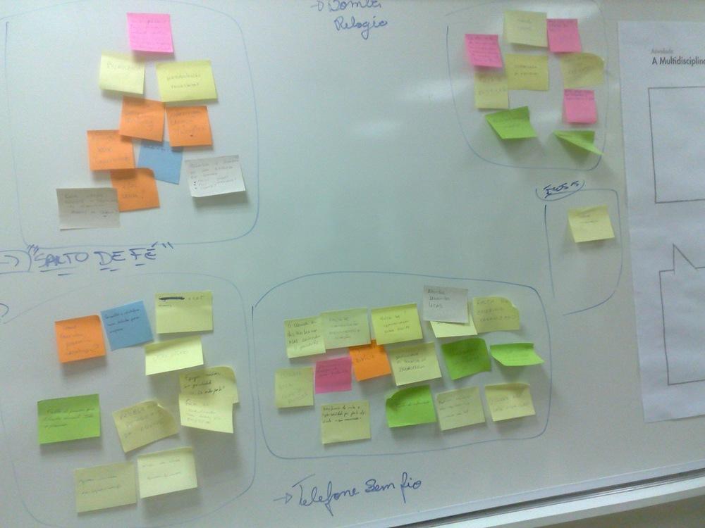 Primeiro dia de curso !    Sessão de Ideation : situações encontradas comumente em projetos!