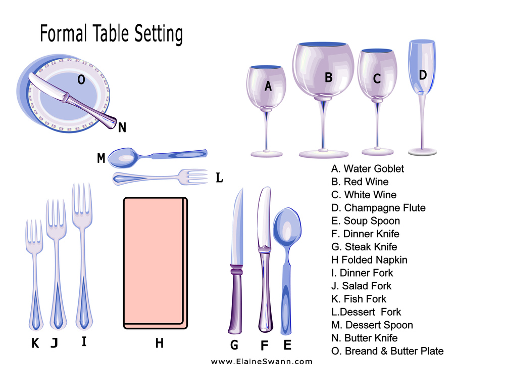 Formal Table Setting Ex&le for Download u2014 Elaine Swann Etiquette Expert Business Etiquette Lifestyle Etiquette Coach Childrenu0027s Manners ...  sc 1 st  Elaine Swann & Formal Table Setting Example for Download u2014 Elaine Swann: Etiquette ...
