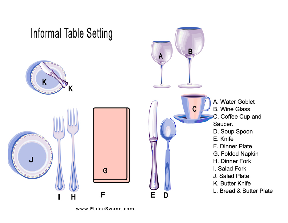 Informal Table Setting Example U2014 Elaine Swann: Etiquette Expert, Business  Etiquette, Lifestyle Etiquette Coach, Childrenu0027s Manners, Wedding Etiquette