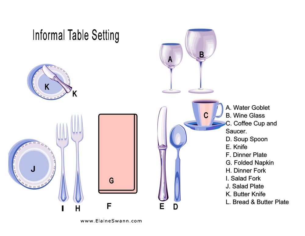 Delicieux Informal Table Setting Example U2014 Elaine Swann: Etiquette Expert, Business  Etiquette, Lifestyle Etiquette Coach, Childrenu0027s Manners, Wedding Etiquette
