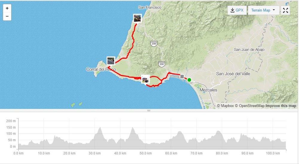 Vuelta a Jalisco y Nayarit Etapa 2 - 105 km and 1250 meters