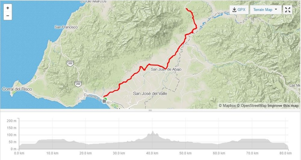 Vuelta a Jalisco y Nayarit Etapa 1 - 80 km and 280 meters