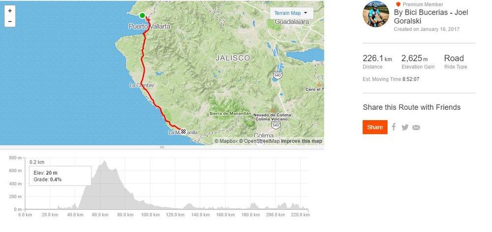 Vuelta a Jalisco y Nayarit Etapa 3 - 226 km and 2625 meters