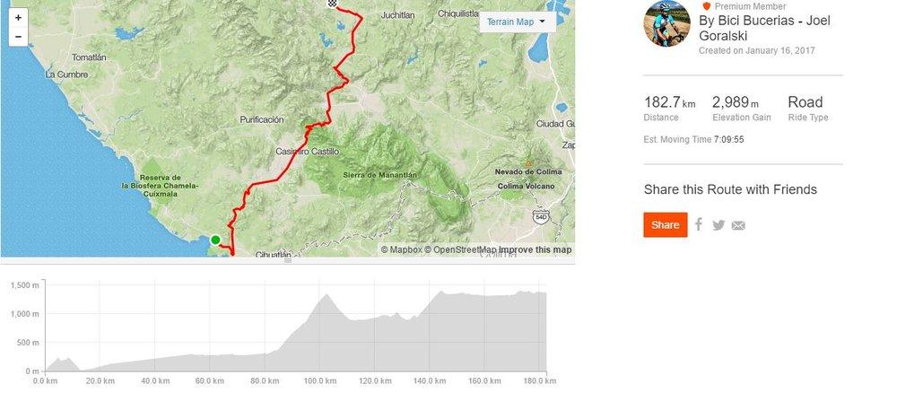 Vuelta a Jalisco y Nayarit Etapa 4 - 183 km and 3000 meters