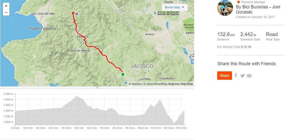 Vuelta a Jalisco y Nayarit Etapa 5 - 133 km and 2450 meters