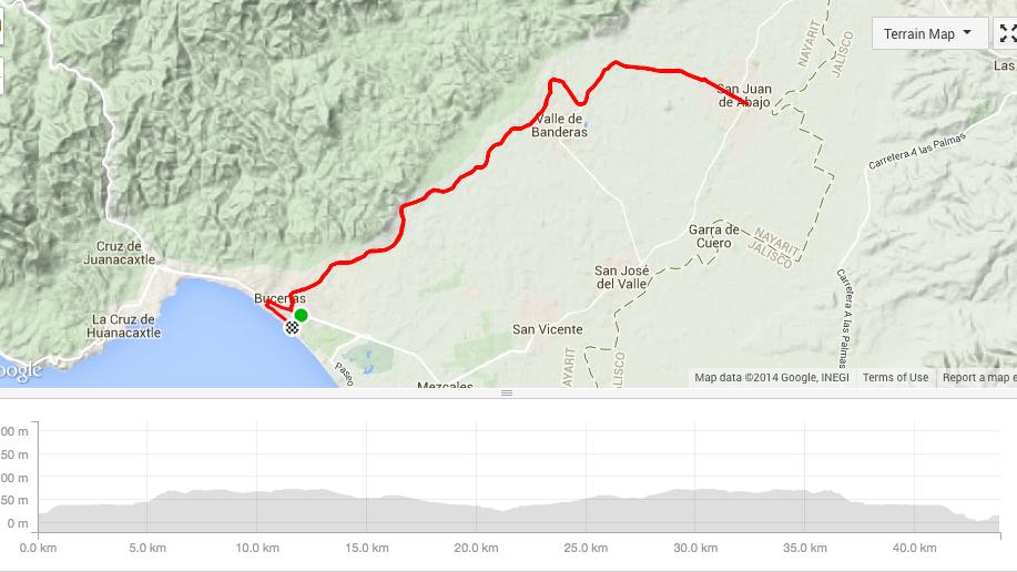 Bucerías y puerto vallarta tour ciclismo- bucerías a san juan de abajo