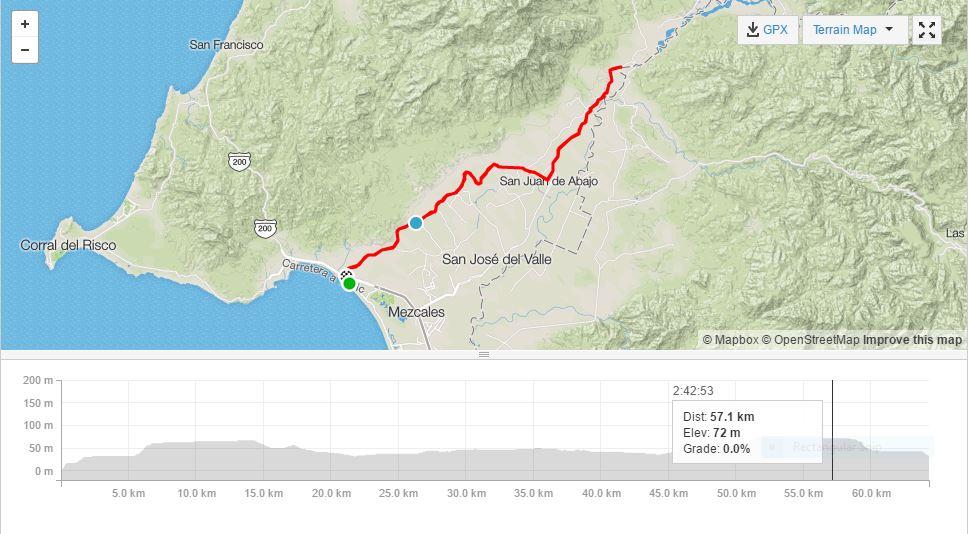 bUCERIAS Y PUERTO VALLARTA TOUR ciclismo- BUCERIAS a EL ARROYO