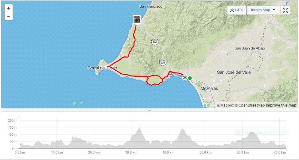 BUCERIAS y PUERTO VALLARTA TOUR ciclismo - bUCERIAS a SAYULITA