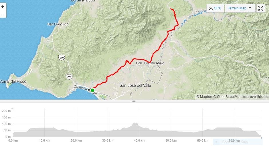 BUCERIAS y PUERTO VALLARTA TOUR ciclismo- BUCERIAS a FORTUNA DE VALLEJO
