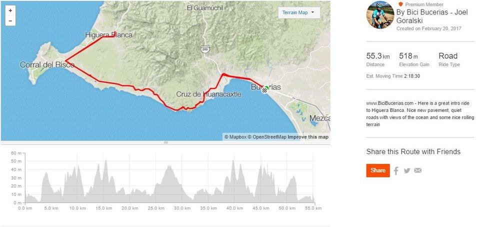 Bici bucerias tour ciclismo | Bucerias a higuera blanca