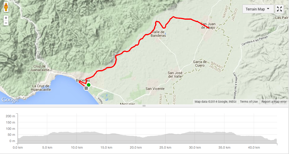 bici bucerias road bike tour | san juan de abajo