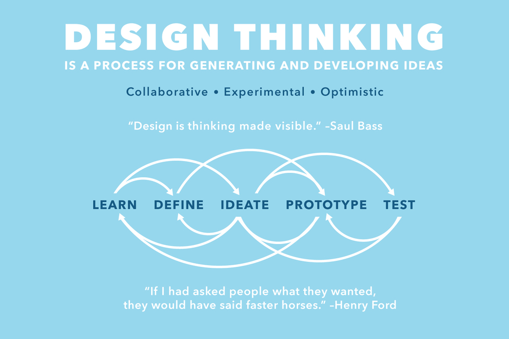 design_thinking_card_4_3.jpg