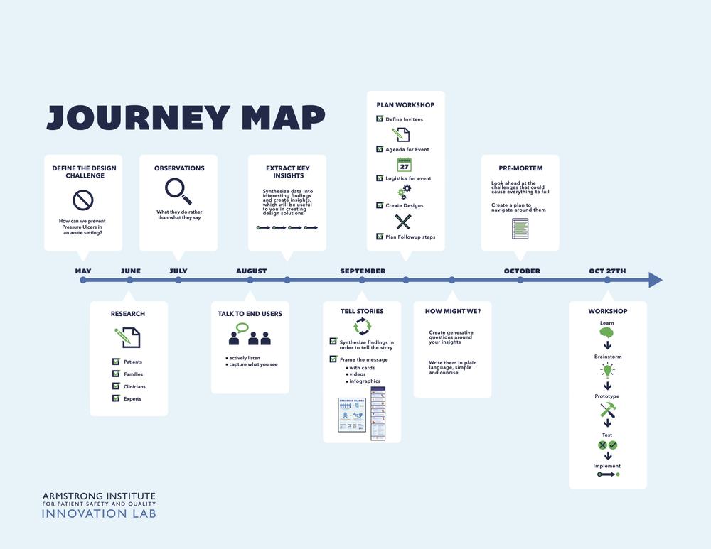 AI_journey1.jpg