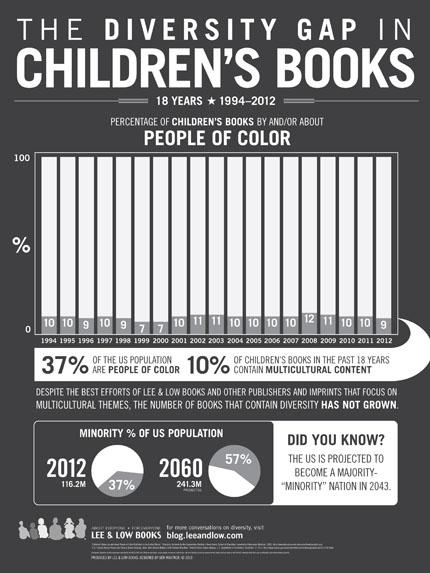 diversity gap children kids book long enough