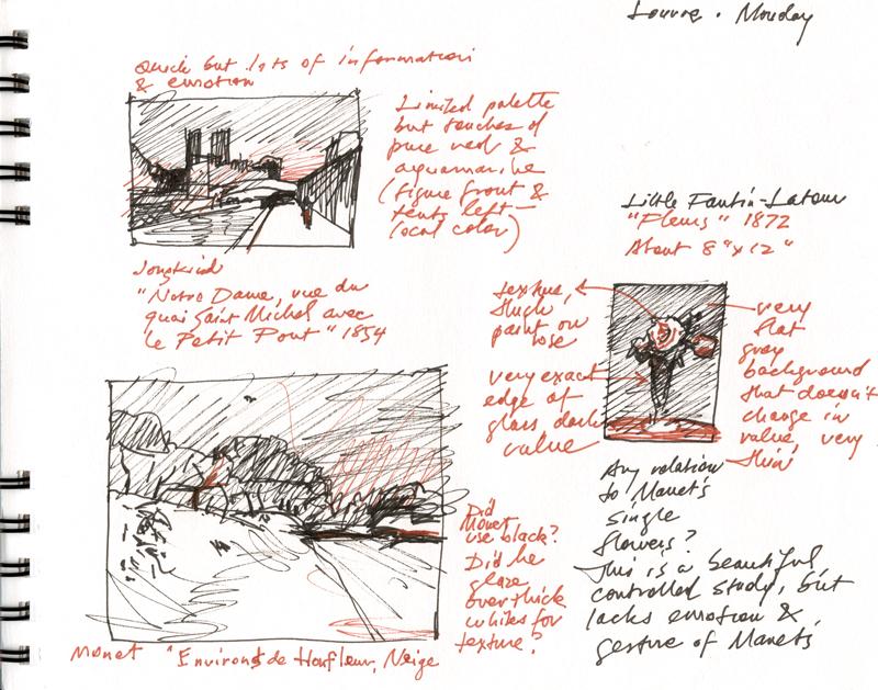 Sketchbook from Paris