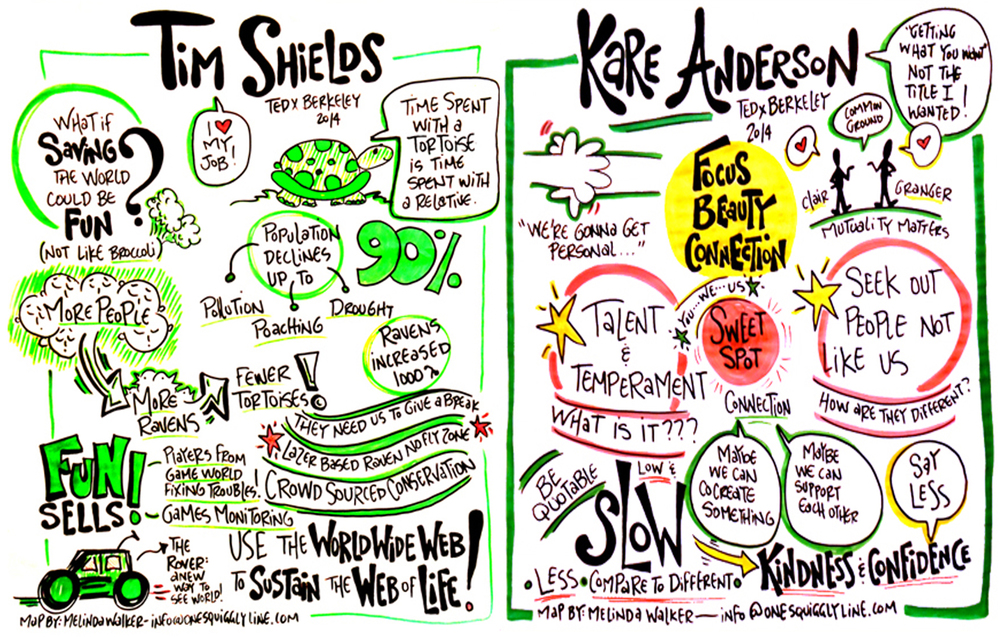 Live Illustrated Visual Notes (Graphic Recording): TEDxBerkeley