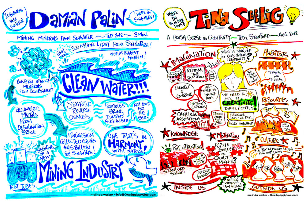 Live Illustrated Visual Notes (Graphic Recording): TED & TEDx Stanford