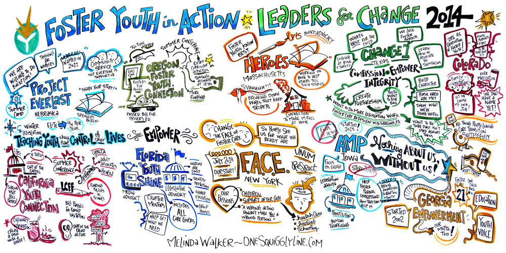 LiveGraphicRecording_FosterYouthAction_LeadersForChange2014_MelindaWalker_OneSquigglyLine