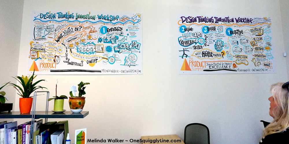 VisualThinking_GraphicREcording_TheProductSUmmit_DesignThinkingWorkshop_TechLiminal_MelindaWalker_OneSquigglyLine