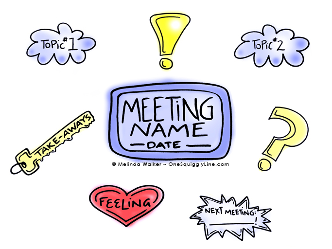 VisualThinking_GraphicFacilitation_Template_PhoneMEeting_MelindaWalker_OneSquigglyLine