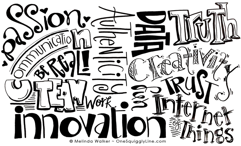 One Line Letter Art : Graphic recording creative lettering design word clouds