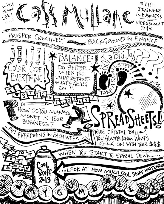 Right-Brainers in Business Video Summit Sketchnotes
