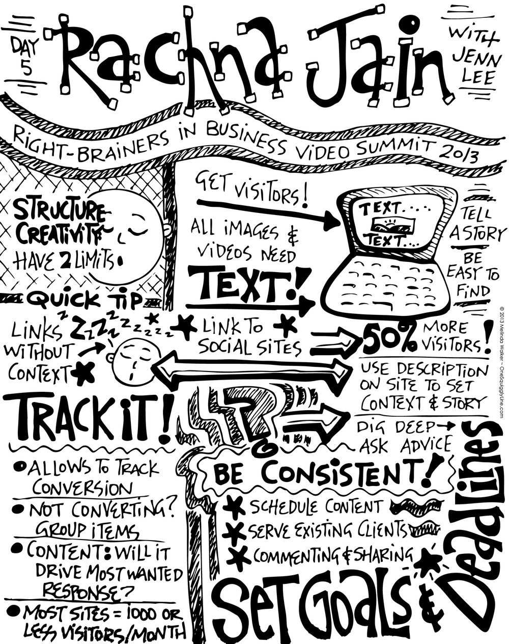 Right-Brainers in Business Sketchnotes