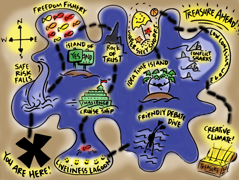 Creative Environment Treasure Map