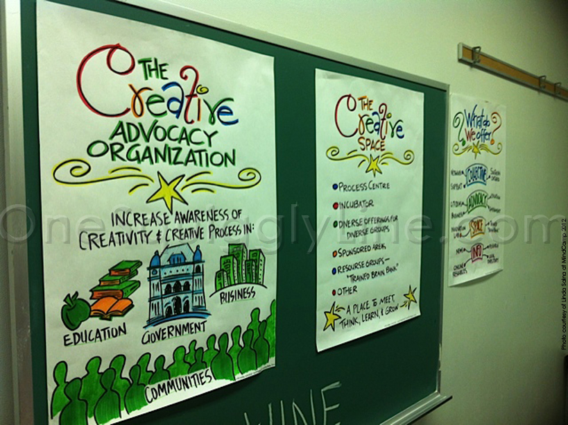 MindCamp: The Creative Advocacy Organization