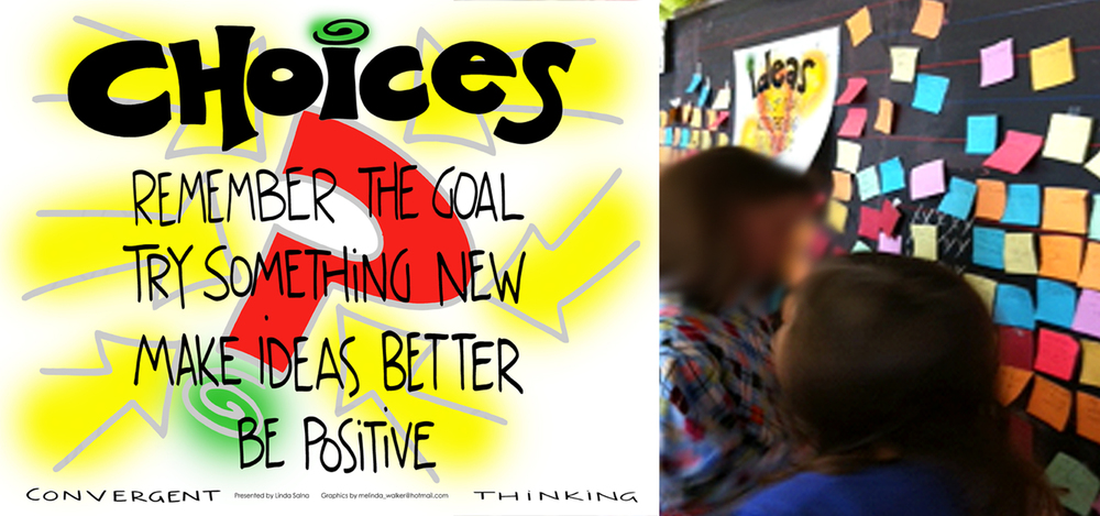 Choices Poster for Creative Thinking