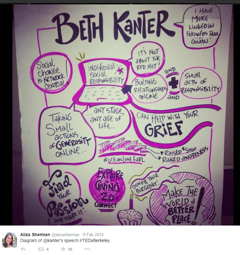 TEDxBERKELEY: Beth Kanter Twitter Screenshot