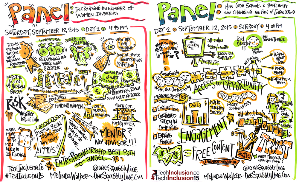 Live Illustrated Visual Notes (Graphic Recording): Tech Inclusion Conference — San Francisco