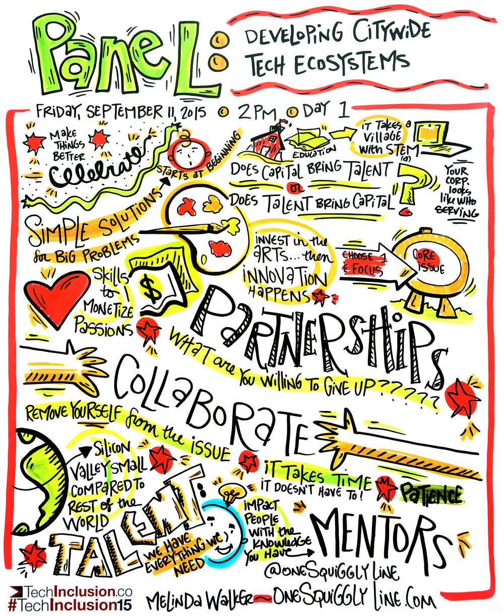 VisualNotes_GraphicRecording_TechInclusion_OneSquigglyLine
