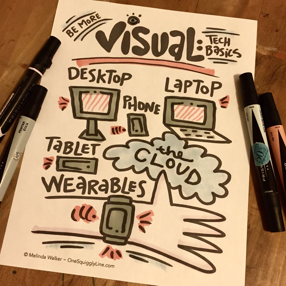 Be More Visual: Tech Basics 1