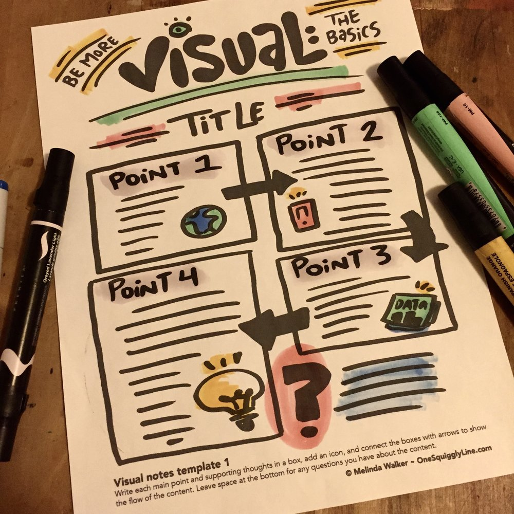Be More Visual: Visual Notes 1