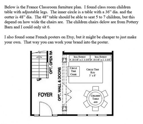 FrenchClassroomFurniturePlan