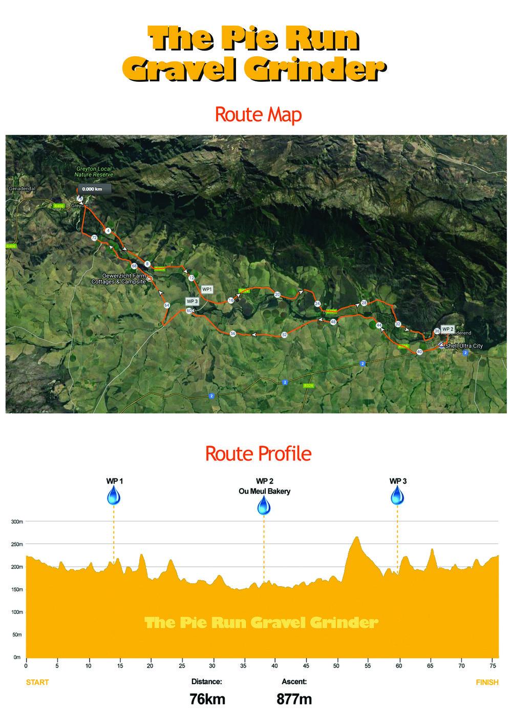 The Pie Run Map & Profile.jpg