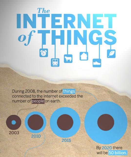Internetofthings.jpg