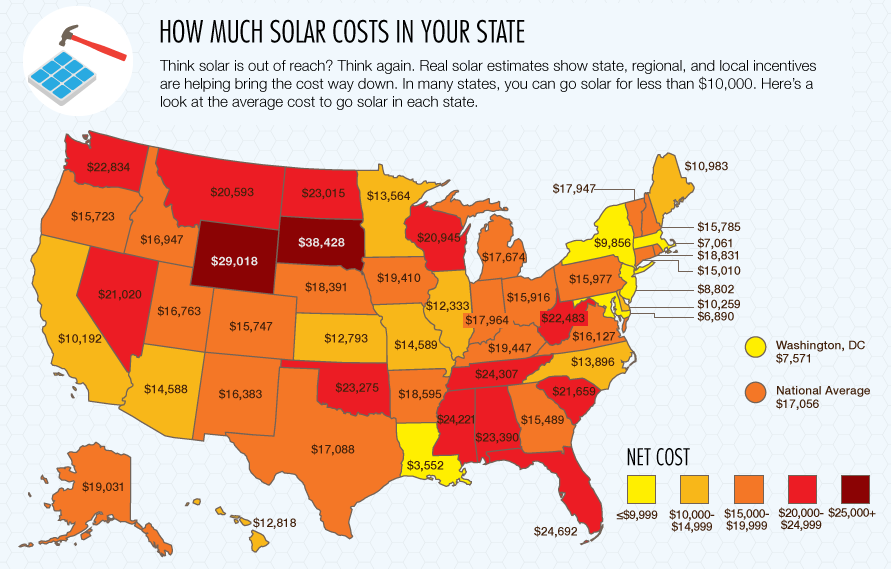 How much does solar cost in your area? More info here: FOR FULL STORY CLICK HERE