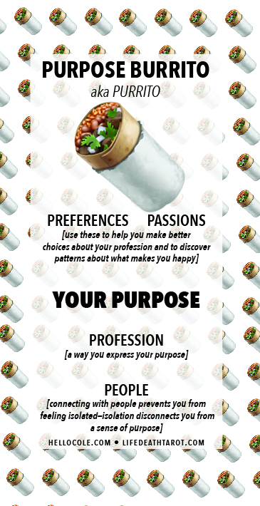 purpose-burrito.jpg