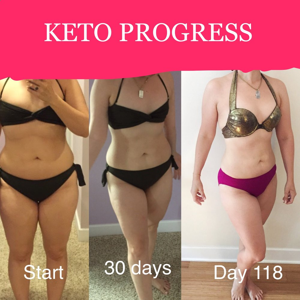 118 Day Progress