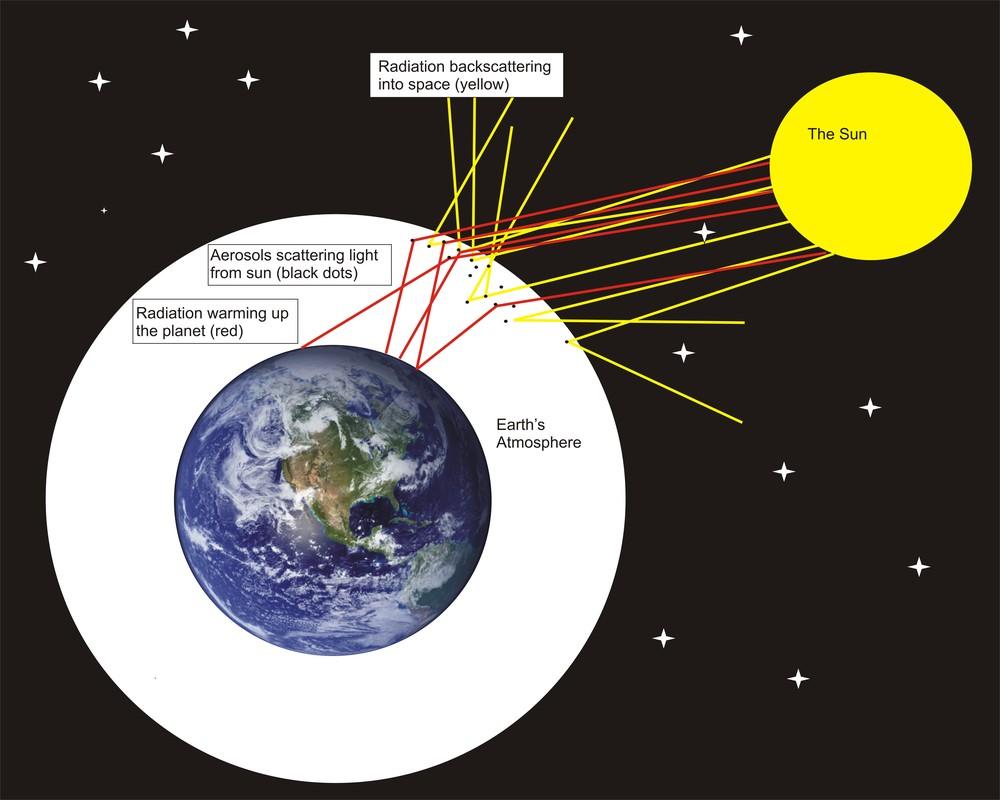 global warming 2.jpg