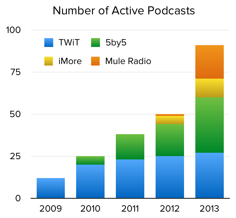 active-podcasts.png